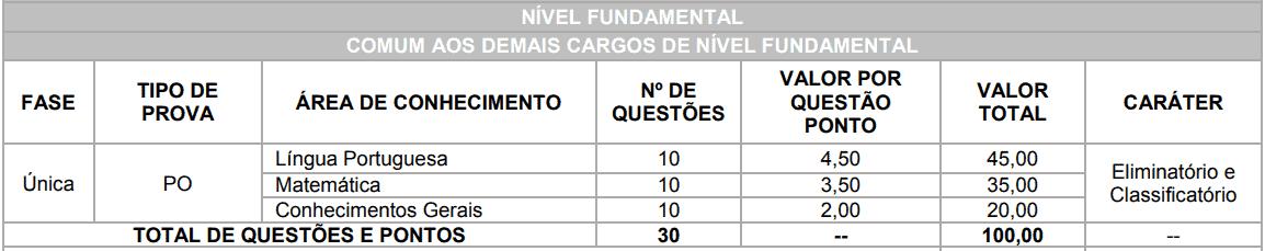 provas objetivas 1 61 - Concurso Prefeitura de Brasilândia MS: Inscrições Abertas