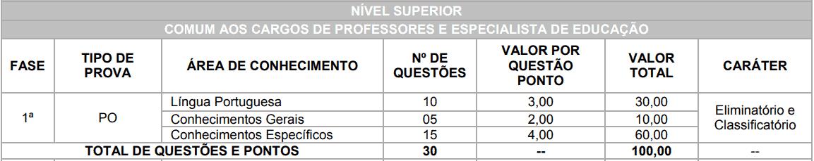 provas objetivas 1 63 - Concurso Prefeitura de Brasilândia MS: Inscrições Abertas