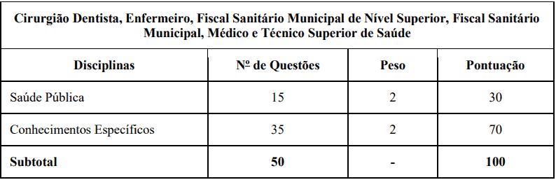 provas objetivas 1 67 - Concurso Belo Horizonte MG: Inscrições encerradas