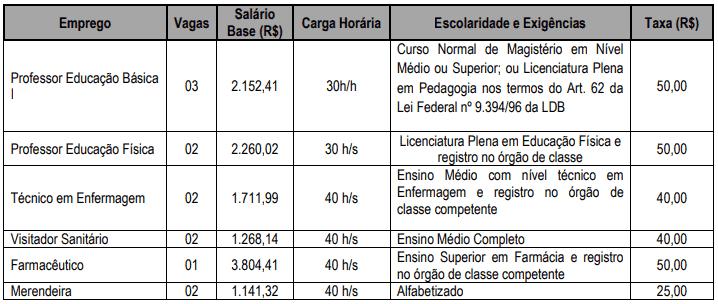 Captura de tela 2021 02 23 145808 - Concurso Prefeitura de Sabino SP: inscrições encerradas