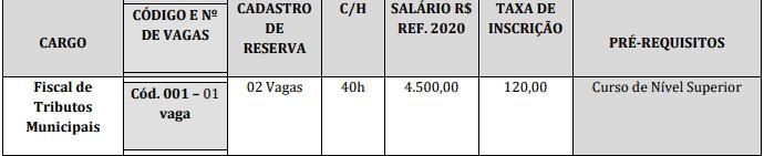 Captura de tela 2021 02 25 142107 - Concurso da Prefeitura de Ribeiro Gonçalves-PI: Inscrições abertas