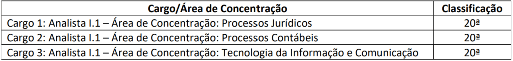 avaliacao oral por competencias apex brasil 1024x122 - Processo Seletivo Apex Brasil-DF 2021: Inscrições encerradas