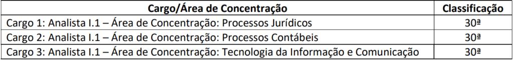 avaliacao titulos apex brasil 1024x120 - Processo Seletivo Apex Brasil-DF 2021: Inscrições encerradas