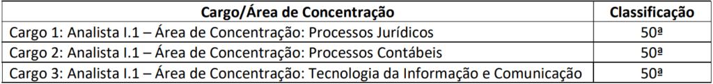correcao prova discursiva apex brasil 1024x121 - Processo Seletivo Apex Brasil-DF 2021: Inscrições encerradas