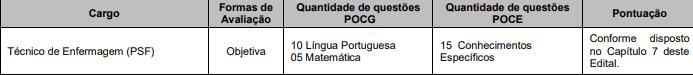 prova 1 - Concurso Prefeitura de Carapicuíba SP: Inscrições Abertas!