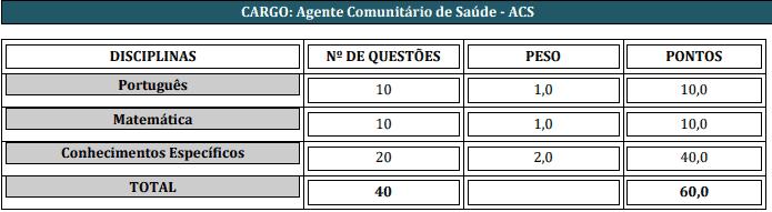 prova 2 1 - Processo Seletivo Prefeitura de Ribeiro Gonçalves PI: Inscrições Abertas