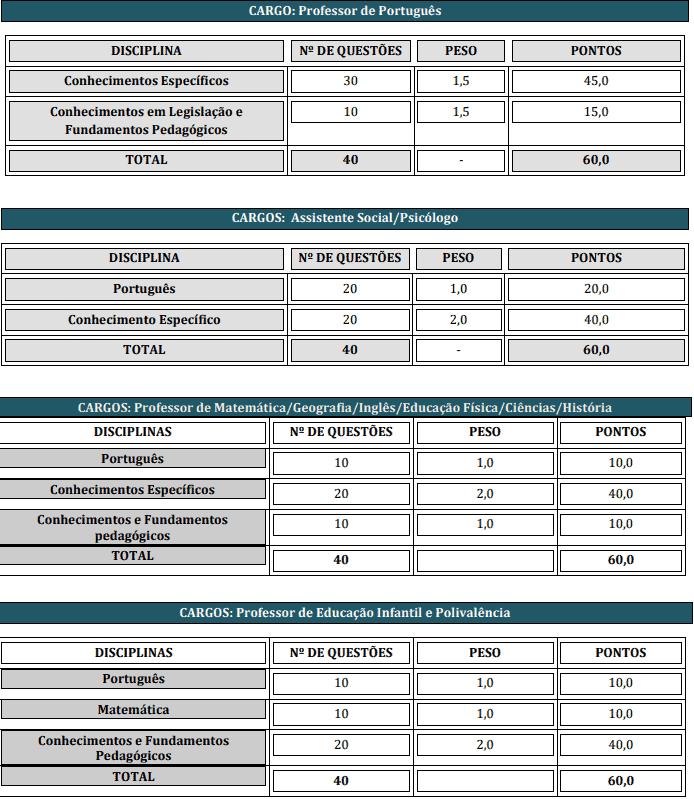 prova 6 - Processo Seletivo Prefeitura de Ribeiro Gonçalves PI: Inscrições Abertas