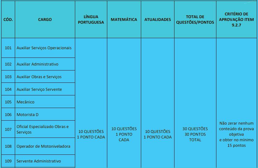 provas objetivas 1 11 - Concurso Carmo do Cajuru MG: Inscrições abertas. Veja!