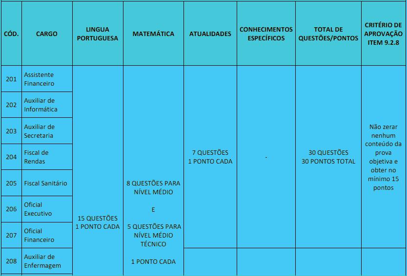 provas objetivas 1 13 - Concurso Carmo do Cajuru MG: Inscrições abertas. Veja!