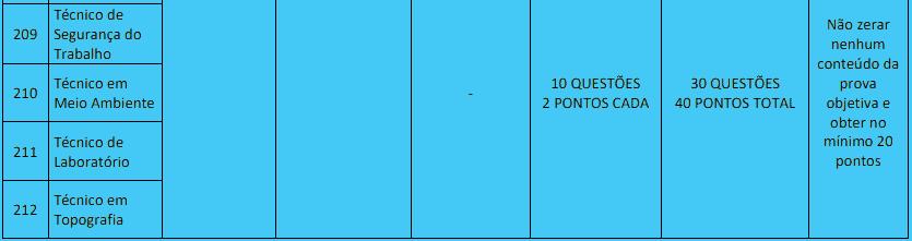 provas objetivas 1 14 - Concurso Carmo do Cajuru MG: Inscrições abertas. Veja!