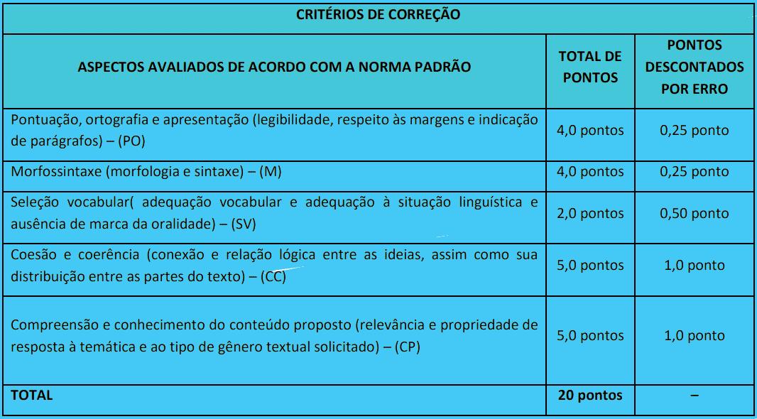 redacao - Concurso Uberlândia MG: Inscrições abertas. Veja!