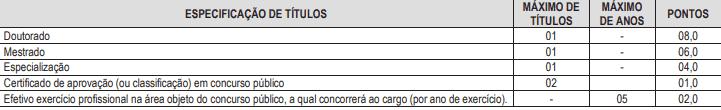 titulos 1 - Concurso para a Prefeitura de Coremas - PB - 153 VAGAS