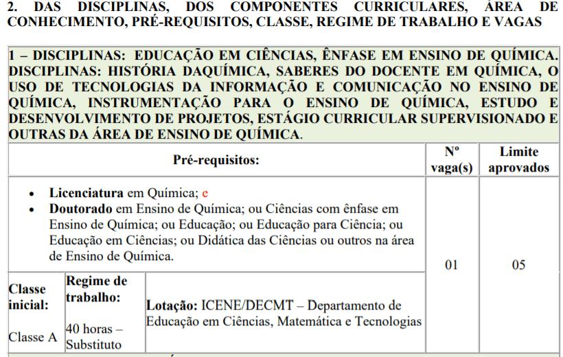 1 2 - Processo seletivo para Professor Substituto UFTM: Inscrições encerradas