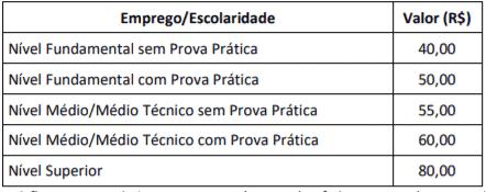 1 3 - Concurso Emgepron RJ: Inscrições Abertas