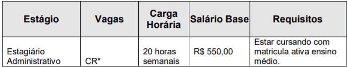1 4 - Processo seletivo Prefeitura de Guatapará: Inscrições Abertas