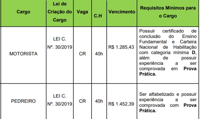 1 6 - Prefeitura de São Martinho – SC: Inscrições abertas Salários de até R$ 11.077,21