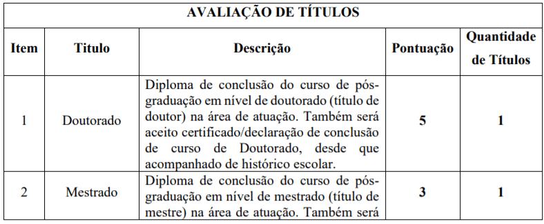1 - Arroio Trinta-SC abre processo seletivo na saúde: Salário de até R$ 20.183,34