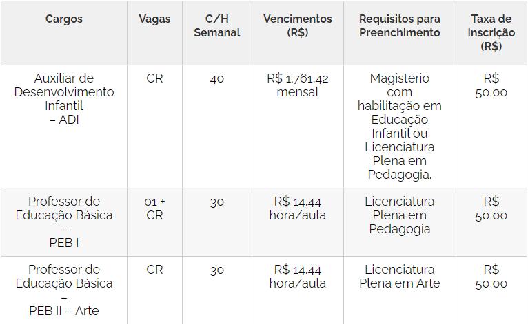19 - Concurso da Prefeitura de Mendonça SP: Inscrições encerradas