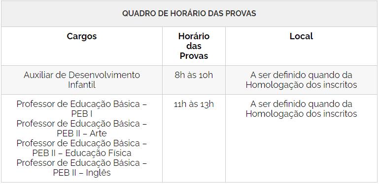 21 - Concurso da Prefeitura de Mendonça SP: Inscrições encerradas