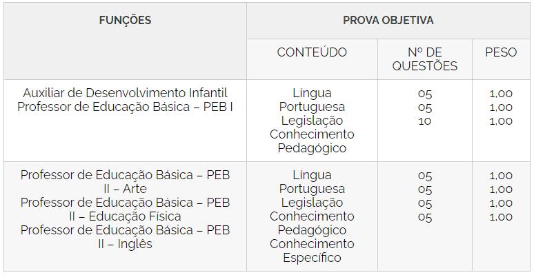 22 - Concurso da Prefeitura de Mendonça SP: Inscrições encerradas