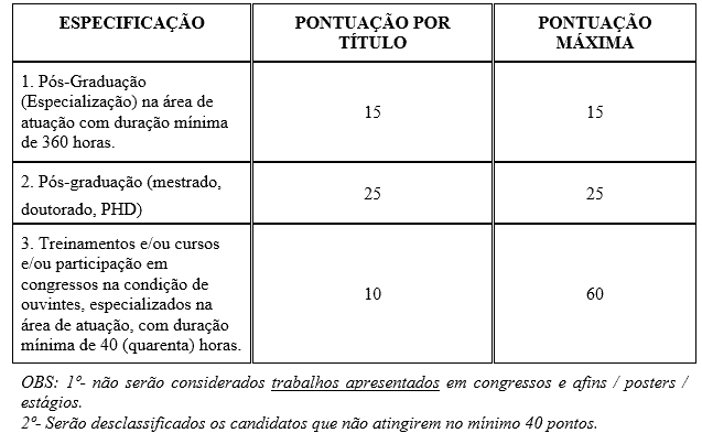 24 - Processo seletivo da Prefeitura de Faxinal do Soturno RS: Inscrições abertas