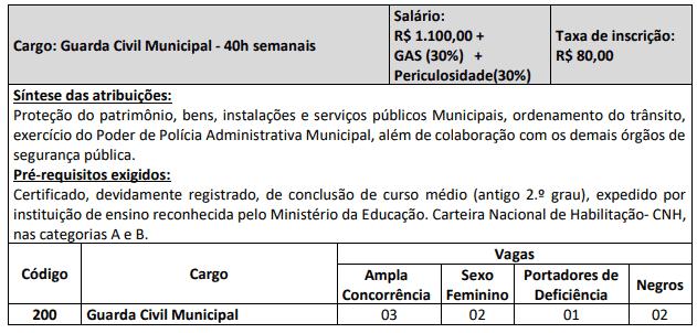 25 - Concurso GCM da Prefeitura de Amargosa BA: Inscrições abertas