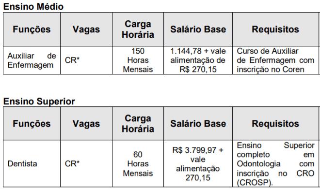 3 2 - Processo seletivo Prefeitura de Guatapará: Inscrições Abertas