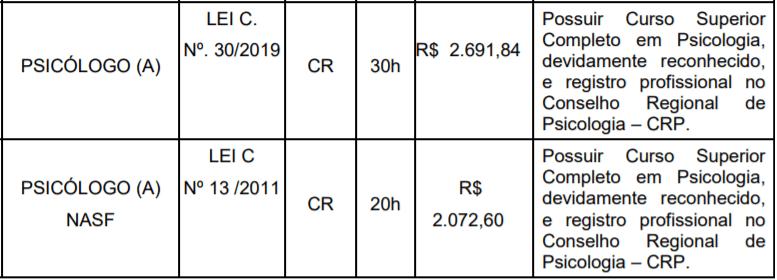 3 3 - Prefeitura de São Martinho – SC: Inscrições abertas Salários de até R$ 11.077,21