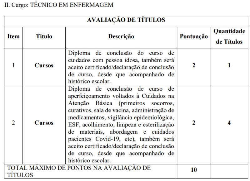 3 - Arroio Trinta-SC abre processo seletivo na saúde: Salário de até R$ 20.183,34