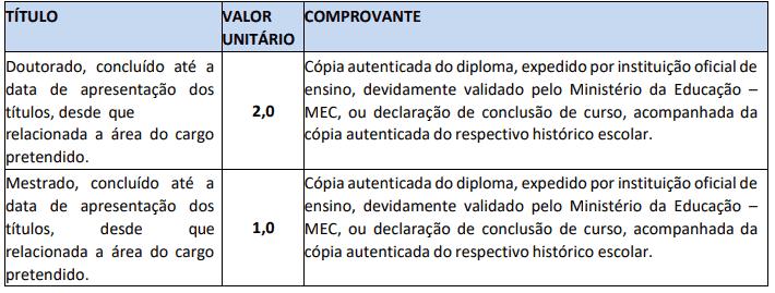 33 - Processo seletivo da Prefeitura de Peixoto de Azevedo MT: Inscrições encerradas