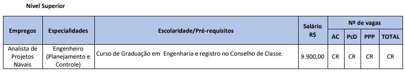 36 - Concurso Emgepron SC: Inscrições encerradas