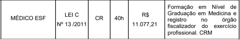 4 4 - Prefeitura de São Martinho – SC: Inscrições abertas Salários de até R$ 11.077,21