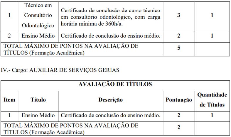 4.1 - Arroio Trinta-SC abre processo seletivo na saúde: Salário de até R$ 20.183,34