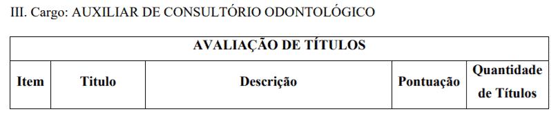 4 - Arroio Trinta-SC abre processo seletivo na saúde: Salário de até R$ 20.183,34