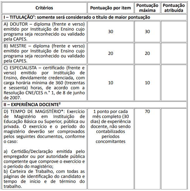 43 - Processo Seletivo IFTO: Inscrições encerradas
