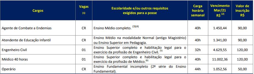 47 - Concurso da Prefeitura de Doutor Maurício Cardoso RS: Inscrições abertas