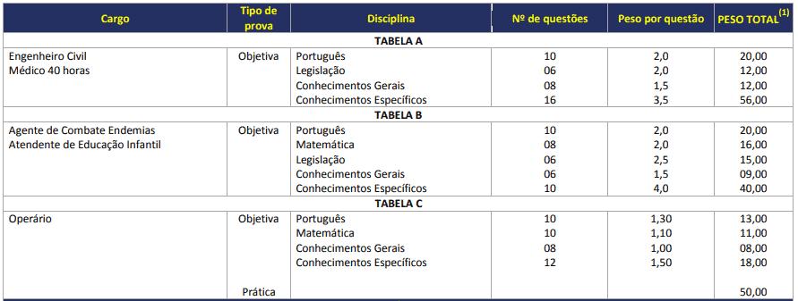 48 - Concurso da Prefeitura de Doutor Maurício Cardoso RS: Inscrições abertas