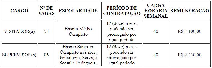 49 - Processo seletivo Prefeitura de Magé RJ: Inscrições encerradas