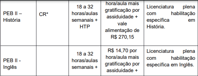 5 3 - Processo seletivo Prefeitura de Guatapará: Inscrições Abertas