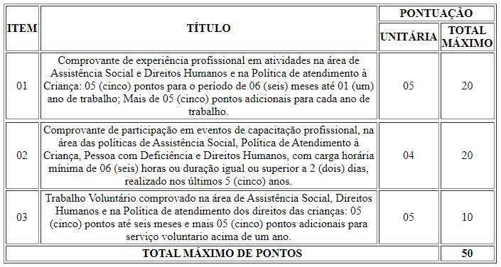 50 - Processo seletivo Prefeitura de Magé RJ: Inscrições encerradas