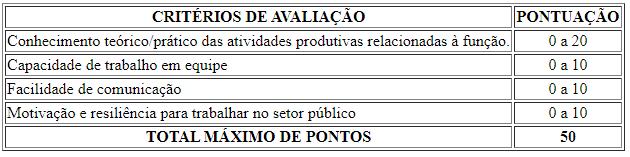 51 - Processo seletivo Prefeitura de Magé RJ: Inscrições encerradas