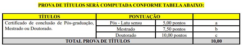 59 - Processo Seletivo Prefeitura de Cordilheira Alta SC: Inscrições encerradas