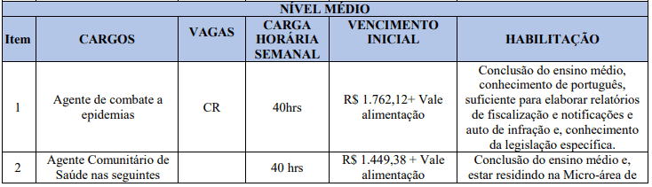 6 1 - Processo Seletivo da Prefeitura de Itá SC: Inscrições encerradas