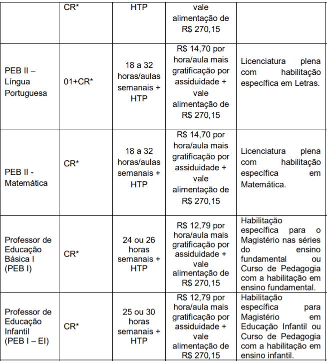 6 3 - Processo seletivo Prefeitura de Guatapará: Inscrições Abertas