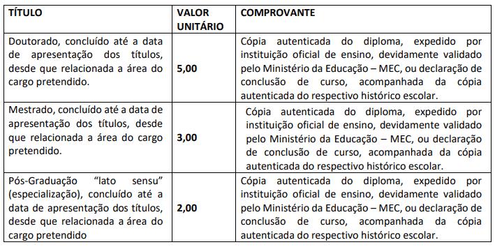 62 - Processo Seletivo Prefeitura de Nova Brasilândia MT: Inscrições encerradas