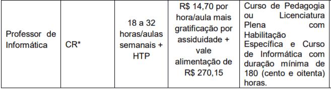 7 2 - Processo seletivo Prefeitura de Guatapará: Inscrições Abertas