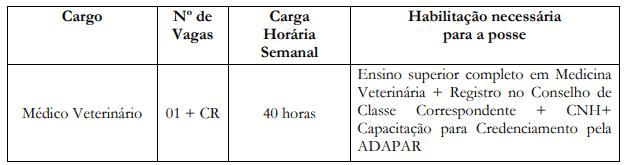 76 - Processo seletivo Prefeitura de Rio Negro PR: Inscrições encerradas