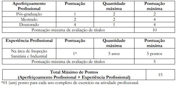 78 - Processo seletivo Prefeitura de Rio Negro PR: Inscrições encerradas