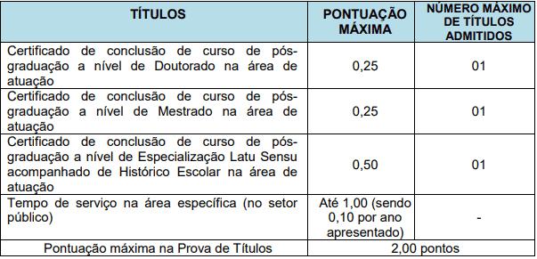 8 - Processo Seletivo da Prefeitura de Itá SC: Inscrições encerradas
