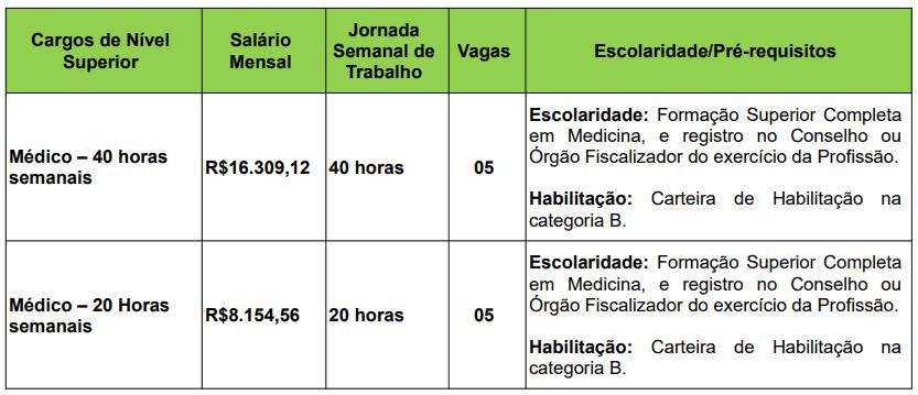 83 - Processo seletivo da Prefeitura de Jaraguá do Sul SC: Inscrições encerradas